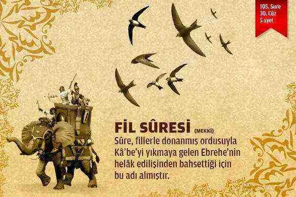 fil suresi